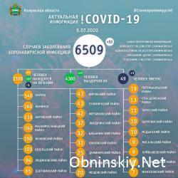 Количество заболевших коронавирусом в Калужской области 09.07.2020