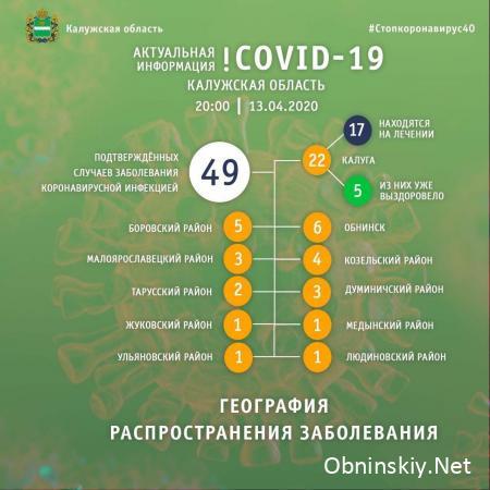 Количество заболевших коронавирусом в Калужской области 13.04.2020