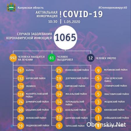 Количество заболевших коронавирусом в Калужской области 01.05.2020