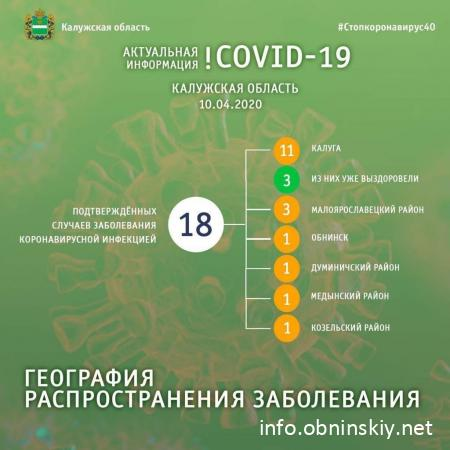 Количество заболевших коронавирусом в Калужской области 10.04.2020