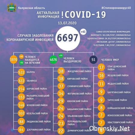 Количество заболевших коронавирусом в Калужской области 13.07.2020