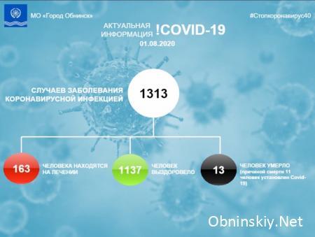 Количество заболевших коронавирусом в Обнинске 01.08.2020 г.