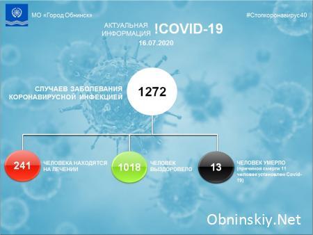 Количество заболевших коронавирусом в Обнинске 16.07.2020 г.