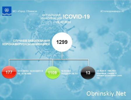 Количество заболевших коронавирусом в Обнинске 26.07.2020 г.