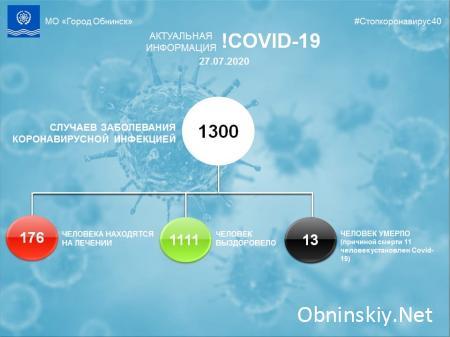 Количество заболевших коронавирусом в Обнинске 27.07.2020 г.