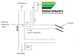 Глобал-Индастри завод